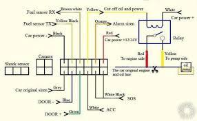 2012 kia sportage pictorial Security Wiring Diagrams this my alarm wiring diagram security wiring diagram for 1999 malibu