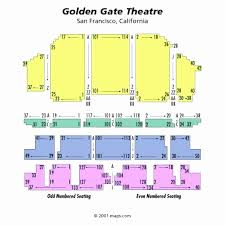 Sheas Performing Arts Seating Chart You Will Love Kennedy Center Seating Chart Arsht Center