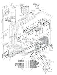 Club car ds gas wiring diagram agnitum me at 93 diagrams for