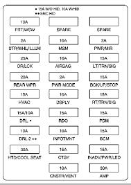 2009 chevrolet acadia fuse diagrams ricks auto repair advice 2010 chevrolet acadia fuse box diagram for lower instrument panel fuse box