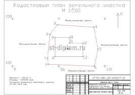 Управление объектом недвижимости на примере банковского офиса  5 Кадастровый план земельного участка