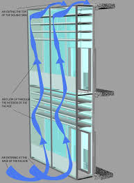 modular double skin curtain wall design by james domanski at h favorite interior home design