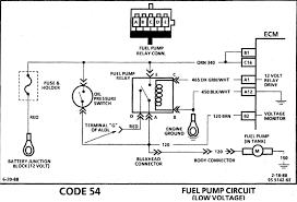 fleetwood motorhome jack wiring diagram not lossing wiring diagram • bounder wiring diagram wiring diagram third level rh 16 14 21 jacobwinterstein com 1996 fleetwood motorhome wiring diagram fleetwood rv battery diagram