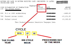 Irs Deposit Chart 2017 Tax Transcript Cycle Code Chart Refundtalk Com