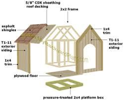 large dog house plans.  Large Dog House Plans Exploded View On Large I