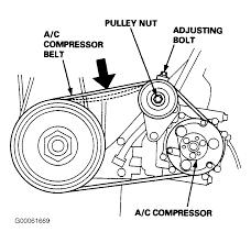 Honda 1998 honda accord timing belt diagram at justdeskto allpapers