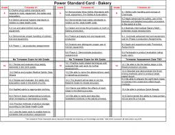 Bakery Production Schedule Template - Tier.brianhenry.co