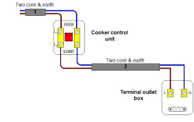 aboutelectricity co uk wiring diagrams electrical photos movies how to wirew an electric cooker