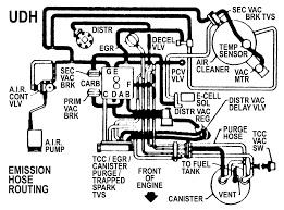 solved where is the fuse box on a 1985 s10 blazer 2 8l fixya zjlimited 548 jpg