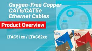 Product Overview: <b>Oxygen</b>-<b>Free Copper</b> Cat5e & Cat6 Ethernet ...