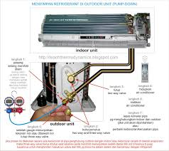 how to split air conditioner installation buckeyebride com best of how to wire air conditioner to furnace at How To Install An Air Conditioner Thermostat Wiring Diagram