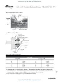 limitorque smb wiring diagram beautiful rotork iq actuator wiring rotork iq 20 wiring diagram at Rotork Iq Wiring Diagram