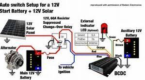 diy solar panel system wiring diagram youtube readingrat net Wiring Diagrams For Caravan Solar System solar panel wiring diagram for caravan solar free wiring diagrams, wiring diagram Solar Electric Installation Wiring Diagram