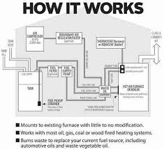 lincoln furnace wiring diagram most uptodate wiring diagram info • lincoln furnace wiring diagram images gallery