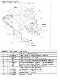 92 240sx injector wire diagram wiring diagram \u2022 s13 sr20det engine wiring diagram 1992 nissan 240sx wiring diagram wiring solutions rh rausco com 87 240sx nismo 240sx