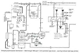 ford bronco wiring diagram new 8 best f150 images on pinterest 1989 ford bronco wiring harness ford bronco wiring diagram luxury 1966 ford bronco wiring harness ignition conversion ii corral