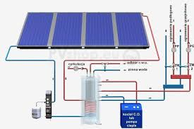 pv solar system diagrams Solar Panel Diagram With Explanation diagram of thermal solar system How Do Solar Panels Work