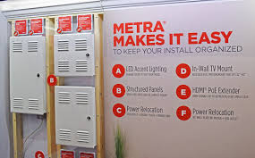 news metra home theater group introduces structured wiring panels structured wiring panels