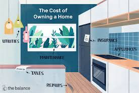 Yearly House Maintenance The Many Costs Of Owning A Home