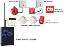similiar fire alarm control module wiring keywords fire alarm system wiring diagram nilza net