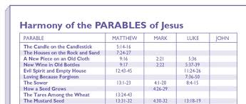 Dailyway Bible Reading Calendars
