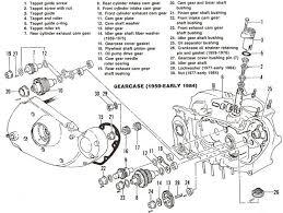 harley davidson engine parts diagram on 1970 sportster clutch harley davidson engine parts diagram on 1970 sportster clutch diagram