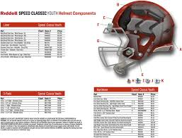 Football Helmet Size Chart Riddell Tripodmarket Com