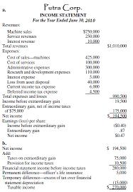Classified Income Statement Necessary Gallery Media 2 F 624 2 F 624