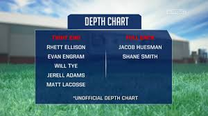 Giants Depth Chart A Look At Giants Depth Chart At Tight End Full Backs Msg Networks