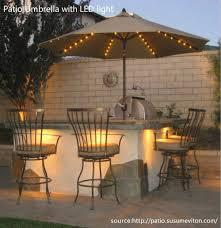 7 types of patio umbrella
