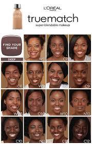 True Match Foundation Colour Chart Super Blendable Makeup