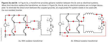 ungrounded pv power systems in the nec page 5 of 12 solarpro grounded and ungrounded system schematics · figures 2a 2b and out isolation transformer