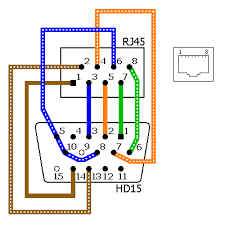 cat 5 wiring diagram for daisy chain wiring diagram vga over cat 5 cablecat 5 wiring diagram for daisy chain 11