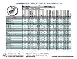 Is Med Specialties Medica