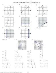 graphing linear inequalities in two variables worksheet systems of graph worksheets kuta