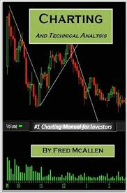 Technical Analysis Trading Making Money With Charts Pdf Charting And Technical Analysis By Fred Mcallen