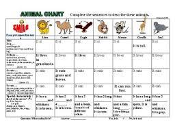 Animal Chart Animal Description