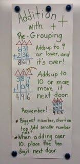 Addition With Regrouping Anchor Chart Second Grade Math