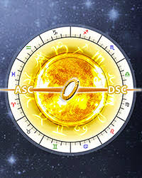 Ascendant Sign Chart Rising Sign Calculator Free Ascendant Astrology Online