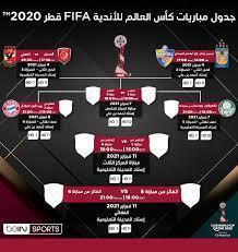 جدول مباريات كاس العالم للاندية قطر 2021