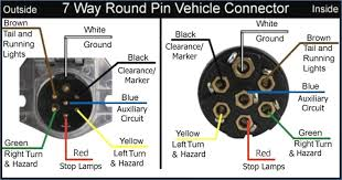 7 way trailer wiring diagram dodge elegant 7 wire rv plug diagram 7 way trailer wiring diagram dodge awesome 7 wire rv plug diagram of 7 way trailer