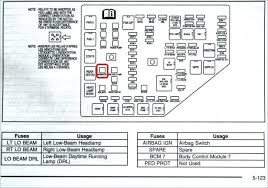 jeep renegade fuse box wiring diagram libraries 91 jeep renegade fuse box wiring diagram libraries91 jeep renegade fuse box schematic diagrams91 jeep renegade