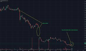 Guy Stock Price And Chart Tsx Guy Tradingview