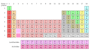 atomic masses periodic table images of elements list