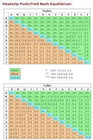 Poker Equilibrium Pushing Strategy Slot Mechanic School