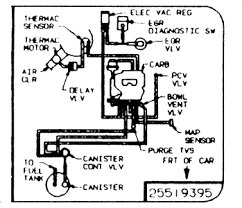 solved i need a diagram of vacuum hose connections for a fixya c19e8e2 gif