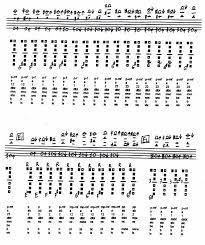 Clarinet Finger Chart Mary Had A Little Lamb Mary Had A Little Lamb Clarinet Notes Kafi Website