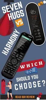 Logitech Remote Comparison Chart Sevenhugs Smart Remote Vs Logitech Harmony Elite Which Is