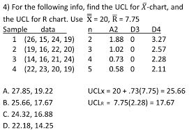 A2 D3 D4 Chart Solved How Did They Get The Lcl And Ucl By Hand Please
