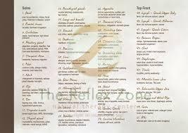 Foot Healing Chart Reflexology A Great Detox Therapy The Yogini From Manila